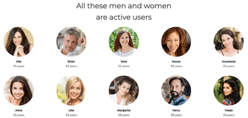 active-users-of-the-site